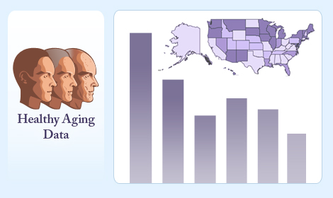 Healthy Aging Data